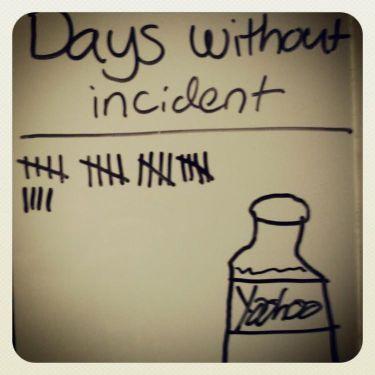 dayswoincident