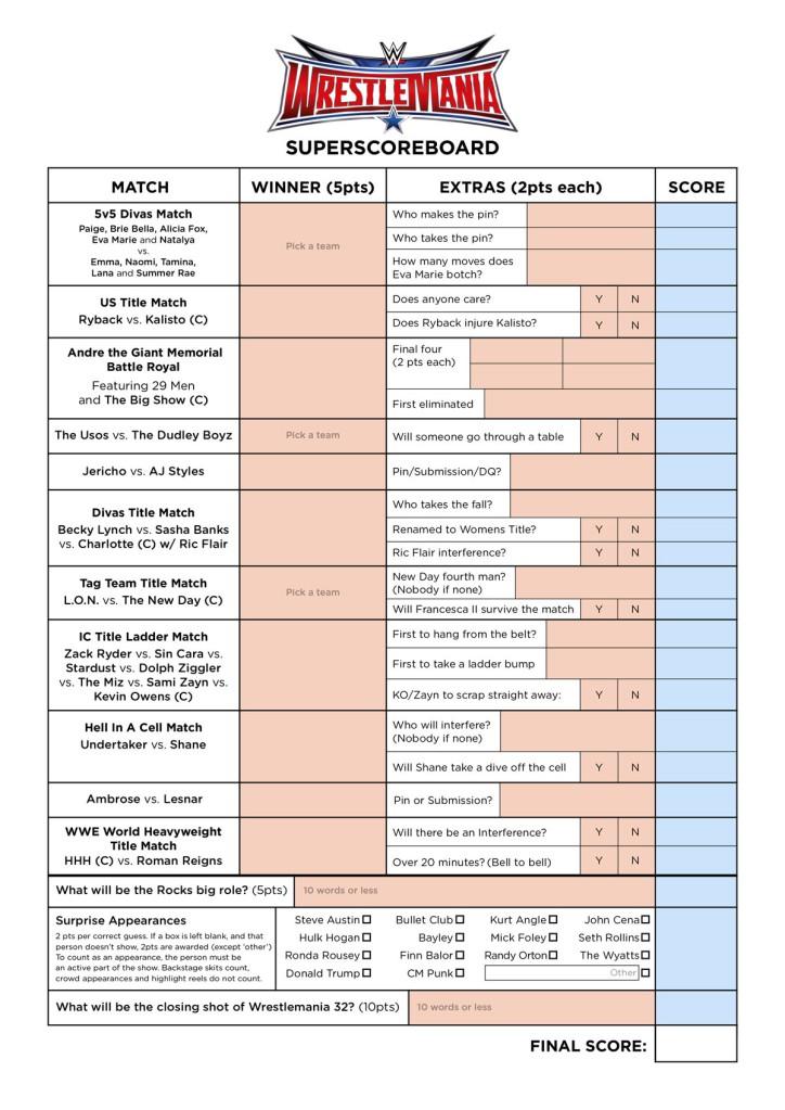 wm scorecard